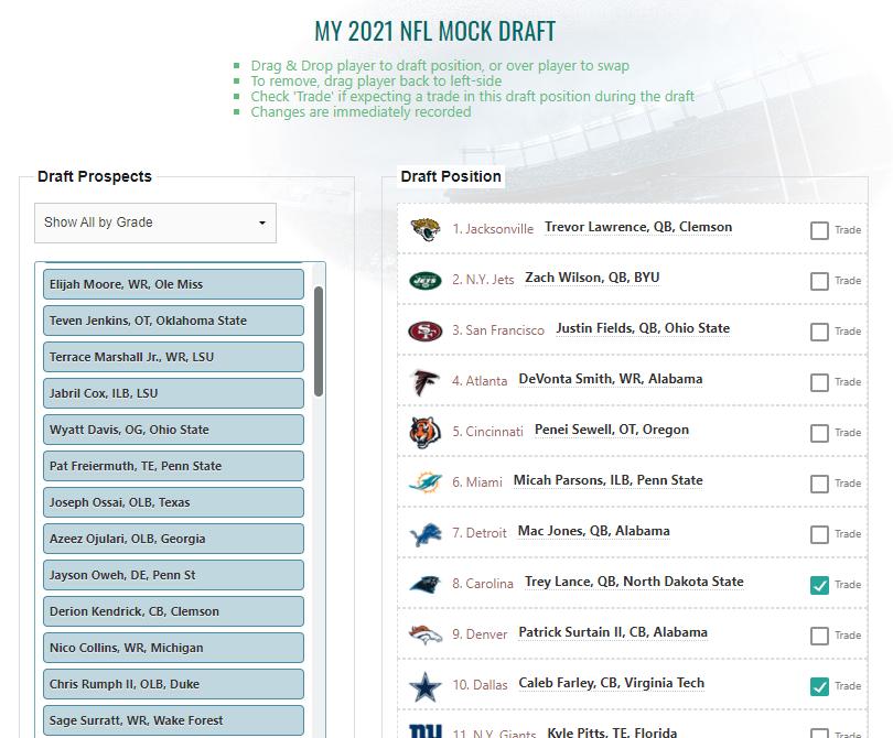 NFL Mock Draft Pool Picks